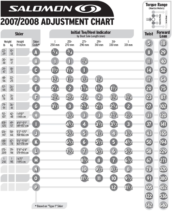 ski bindings din chart sizing guide